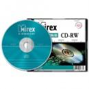 Диски CD/DVD